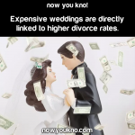 Expensive weddings are linked to higher divorce rates