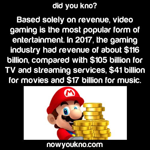 Video games make more money than anything