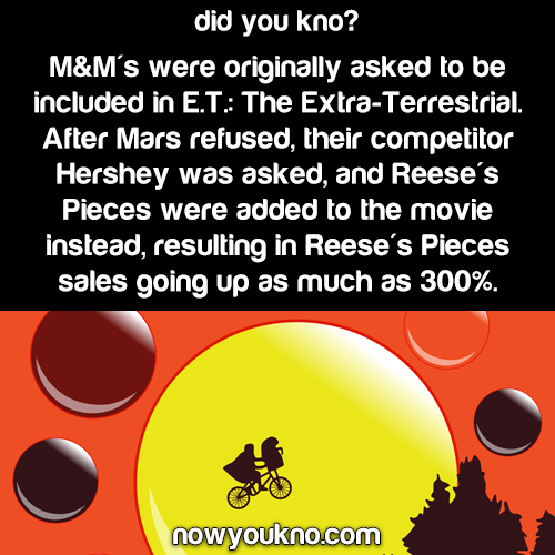 E.T. boosted Reese's Pieces sales