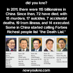 Chinese Forbes List becoming Morgue List