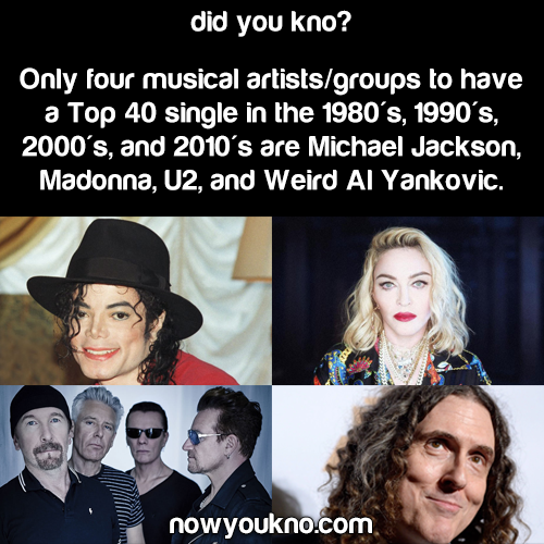 Only 4 musicians have had Top 40 singles for 4 decades straight